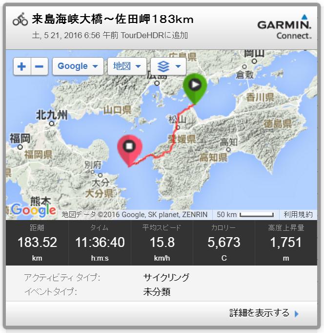 来島海峡大橋~佐田岬